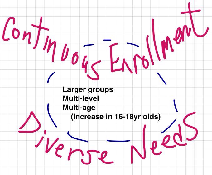 Adult Ed environment