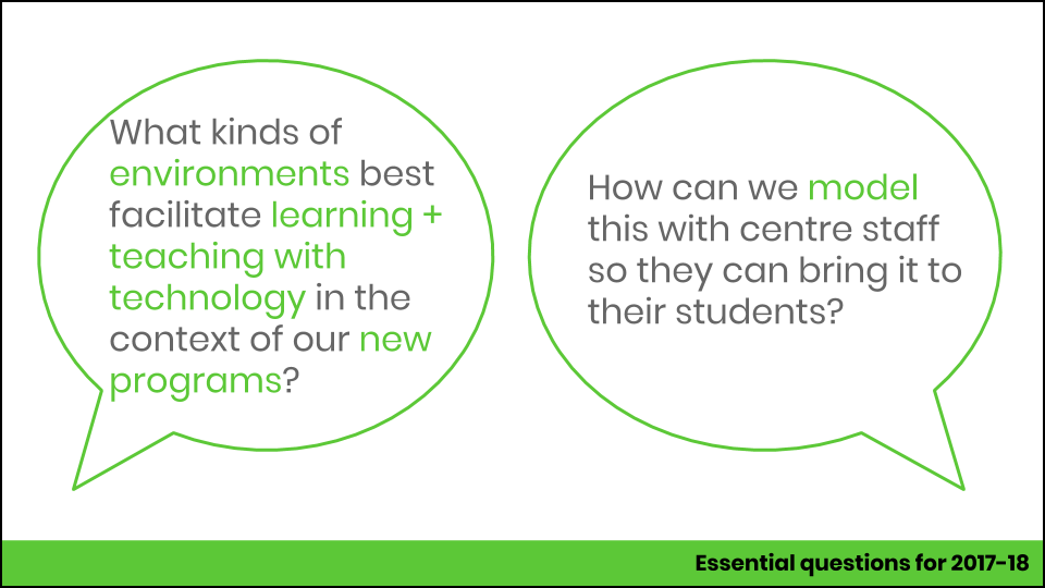 what environments are best for learning with tech in our new programs and how do we model this with our teachers